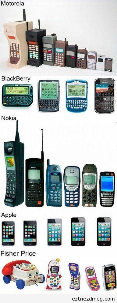 Telefon evolúció ...